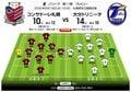 「J1プレビュー」8/19 札幌-大分「変幻自在の3-4-2-1対決!」の画像003