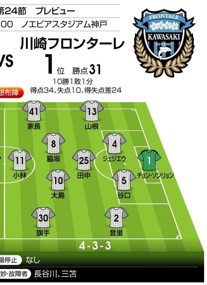 「J1プレビュー」8/26 神戸-川崎F「2度あることは3度ある?」の画像001