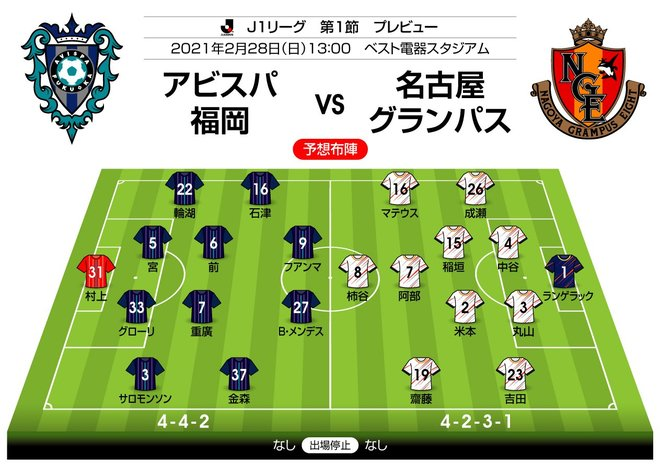 【J1プレビュー】福岡VS名古屋 目指すは「堅守の先」昨季J2&J1「最小失点対決」の画像001