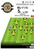 「J1プレビュー」柏―G大阪「スクランブルの柏守備陣をG大阪の攻撃陣が襲う!」の画像001