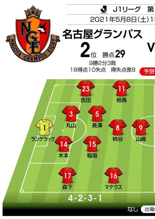 【J1プレビュー】再上昇への気概を見せる! 名古屋vsC大阪の画像002