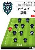 【J1プレビュー】福岡VS名古屋 目指すは「堅守の先」昨季J2&J1「最小失点対決」の画像002