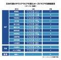 サッカー日本代表「選手査定」2021年10月「サウジアラビア代表&オーストラリア代表」戦(2)A代表「初スタメン&初ゴール」田中碧の評価は?【図表】の画像001