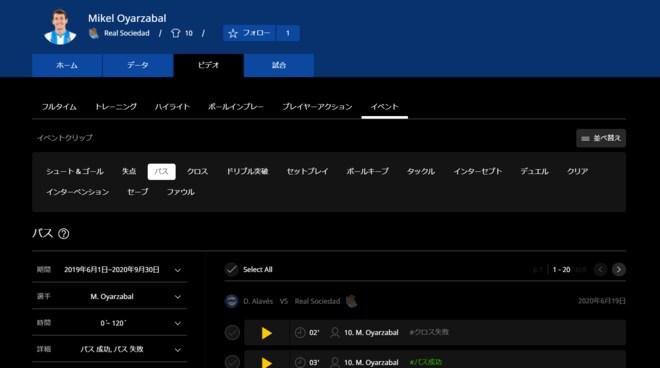 「サッカーを変える」AI分析システム『Bepro11』の全貌(2)選手全15項目のビデオを徹底解析の画像001