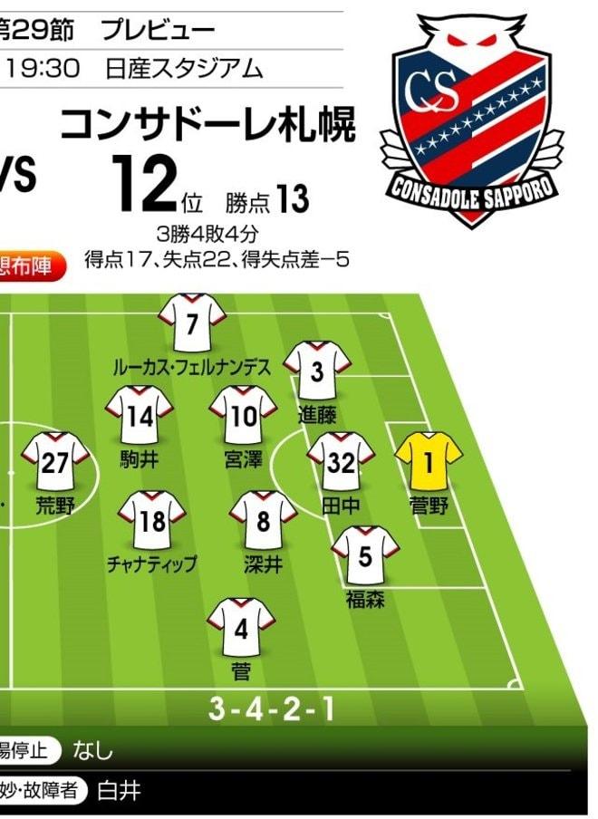 「J1プレビュー」8/26 横浜FM-札幌「5週間で3度の対戦」第2ラウンドの画像002
