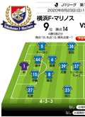 「J1プレビュー」8/23 横浜FM-広島「ゴール乱発試合」再びの可能性の画像002