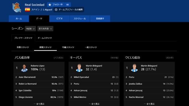 「サッカーを変える」AI分析システム『Bepro11』の全貌(3)スカウトシステムへの拡大の画像001