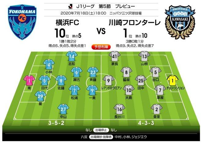 「J1プレビュー」7/18 横浜FC―川崎F「ハマの大物食いの再現なるか!?」の画像001