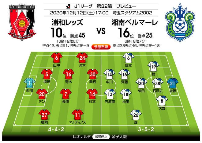 来季を見据えるか、一戦必勝で挑むか⁉「J1プレビュー」浦和―湘南の画像003