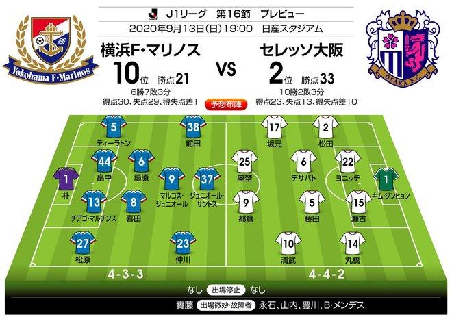 """「J1プレビュー」9/13 横浜FM-C大阪「""""サッカーに奇策は必要か?""""の答え」の画像003"""