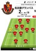 【J1プレビュー】「日本代表入り」の力を示す! 誇りをかける名古屋―FC東京の画像002