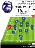 「J1プレビュー」8/15 大分-横浜FM「新顔を生かして勝つ!」の画像001