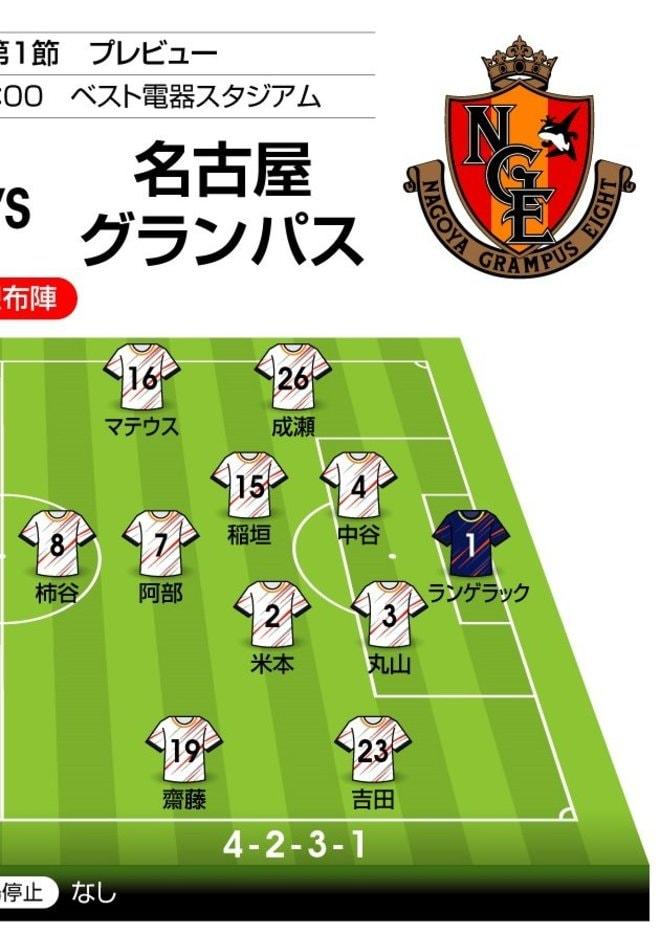 【J1プレビュー】福岡VS名古屋 目指すは「堅守の先」昨季J2&J1「最小失点対決」の画像003
