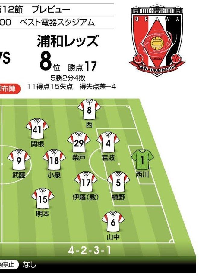 【J1プレビュー】福岡VS浦和「勝ち点3必須」の「1差」対決!浦和のカギは「フィニッシュの精度」の画像003