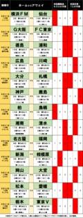 「サッカー批評のtoto予想」(第1253回)8月21・22日 川崎フロンターレや横浜F・マリノス「上位にドロー続出」の予感の画像001