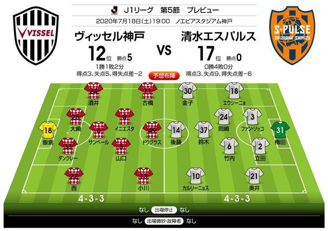 「J1プレビュー」7/18 神戸―清水「攻撃的サッカーの真っ向勝負!」の画像001