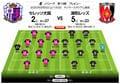 「J1プレビュー」C大阪―浦和 直近3年で4得点!FW興梠の150得点なるか⁉の画像003