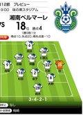 "「J1プレビュー」8/23 FC東京-湘南「求められる""フルスロットル""戦」の画像001"