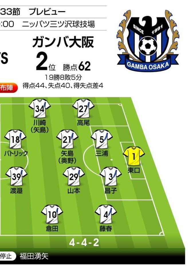 「天皇杯出場」を決められるか⁉【J1プレビュー】横浜FC―G大阪の画像002