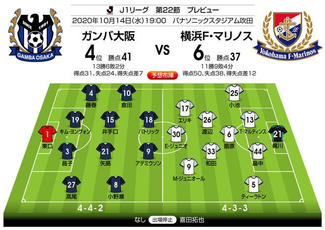 「天皇杯出場」を懸けた熱き上位対決「J1プレビュー」G大阪―横浜FMの画像003