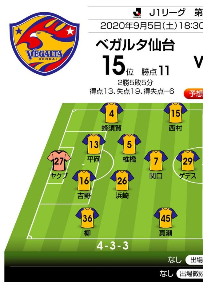 「J1プレビュー」仙台―G大阪|両チームともに8月8日以来の勝利を目指す!の画像001