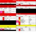 【7月20日更新! J1夏移籍動向一覧(1)】欧州から戻り、鹿島の「背番号2」を継ぐ男! さらに2人の元日本代表も新天地への画像001