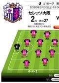 「J1プレビュー」C大阪―浦和 直近3年で4得点!FW興梠の150得点なるか⁉の画像001