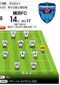 「キングとともに13年ぶりの首位叩きなるか!?」「J1プレビュー」9/23 川崎-横浜FCの画像002