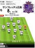 「J1プレビュー」8/23 横浜FM-広島「ゴール乱発試合」再びの可能性の画像001