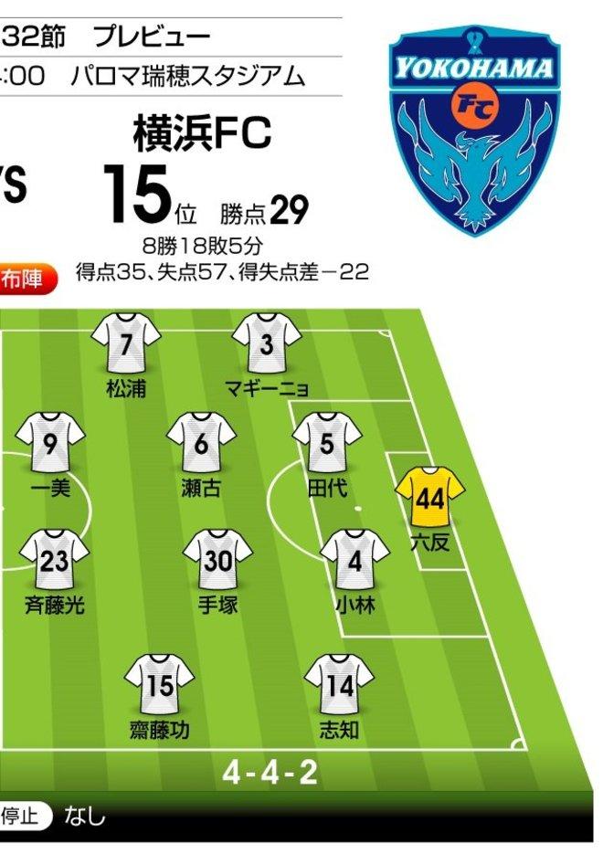 美しいフィニッシュを描けるか!?【J1プレビュー】名古屋―横浜FCの画像002