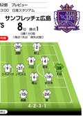 【J1プレビュー】変革の2チーム「横浜FMと広島」初勝利を懸けJサントスが走る!の画像002