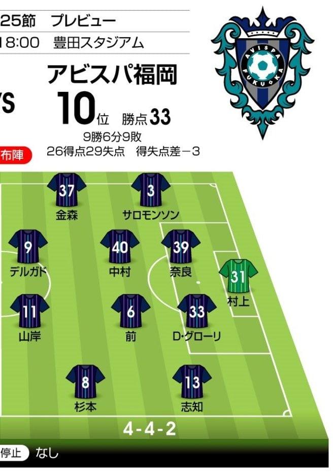 【J1プレビュー】新戦力フィットで5月以来の勝利を挙げた「名古屋と福岡」連勝を懸けて真っ向勝負の画像002