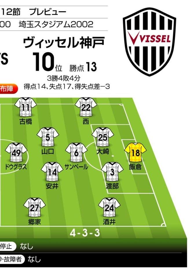 「J1プレビュー」浦和―神戸|夏男・レオナルドが今季初の3連勝へと導く!の画像002