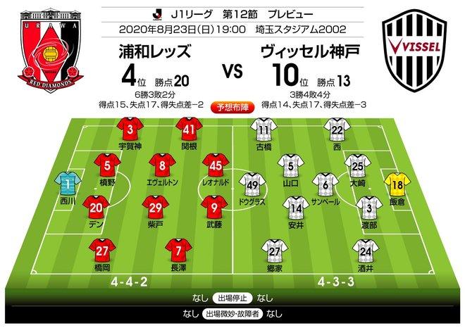 「J1プレビュー」浦和―神戸|夏男・レオナルドが今季初の3連勝へと導く!の画像003