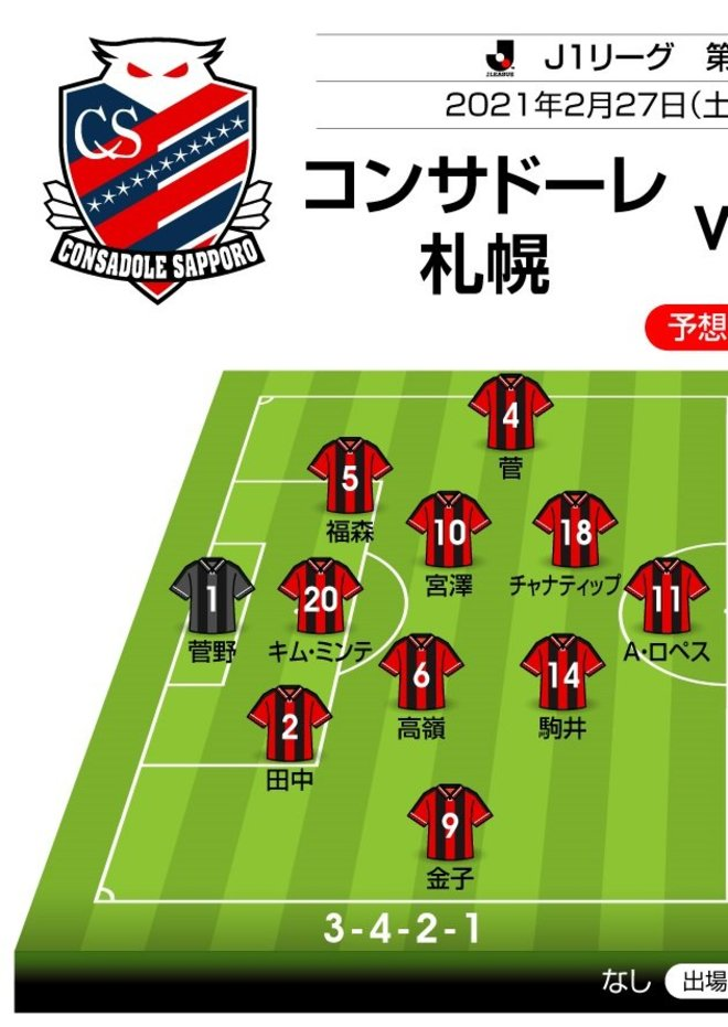 【J1開幕戦プレビュー】札幌VS横浜FC  勝るのは「継続性」か「足し算」かーの画像002