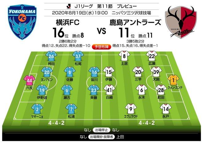 「J1プレビュー」8/19 横浜FC-鹿島「新たな扉を開く一戦!?」の画像003