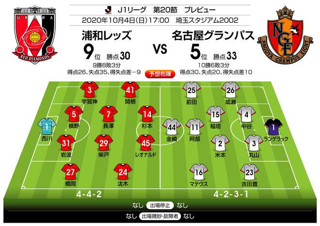 埼スタ3連戦で最悪の3連敗は避けたい「J1プレビュー」浦和―名古屋の画像003