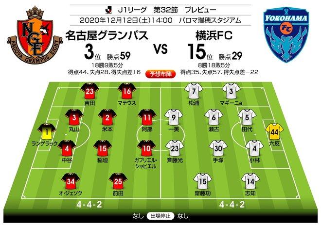 美しいフィニッシュを描けるか!?【J1プレビュー】名古屋―横浜FCの画像001