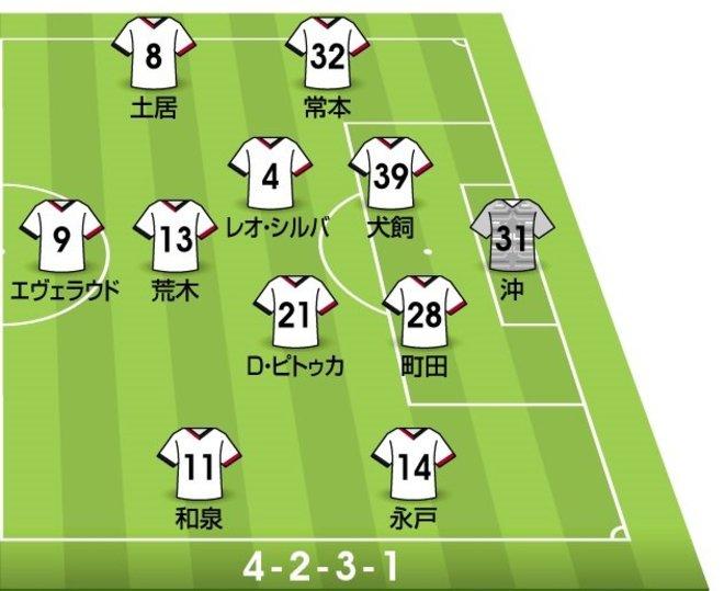 【J1プレビュー】「首位と1差」横浜F・マリノスの前に立ちはだかる「鹿島アントラーズの壁」!リベンジなるか!?の画像002