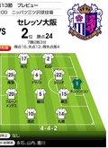 「J1プレビュー」8/30 横浜FC-C大阪「運命を分かつ守備の力」の画像001