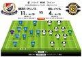 「J1プレビュー」8/8 横浜FM―柏「指揮官の個性が激突!」の画像003