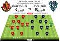 【J1プレビュー】新戦力フィットで5月以来の勝利を挙げた「名古屋と福岡」連勝を懸けて真っ向勝負の画像003