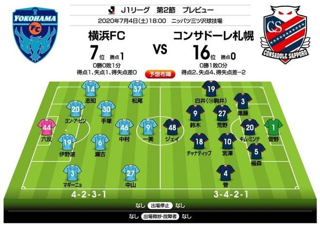 J1プレビュー!「横浜FC―札幌」マイナーチェンジ同士が初勝利懸け激突!の画像001