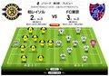 J1プレビュー!「柏―FC東京」外国人選手が、勝利の行方を占う?の画像001