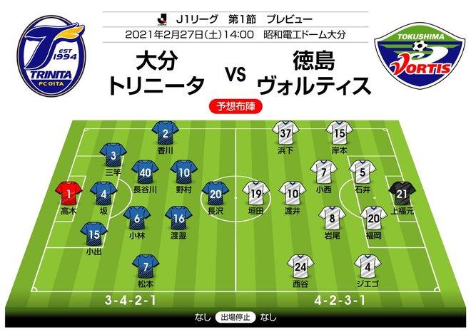 【J1プレビュー】ピンチをチャンスに変えられるか 大分と徳島の対戦に下克上の予感!?の画像001