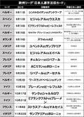 欧州リーグ「日本人対決」序盤注目の16試合(1)久保建英vs岡崎慎司でスペイン開幕!の画像001