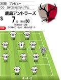 【J1プレビュー】セレッソ大阪vs鹿島アントラーズ「それぞれの混戦」を抜け出すのは!?の画像002