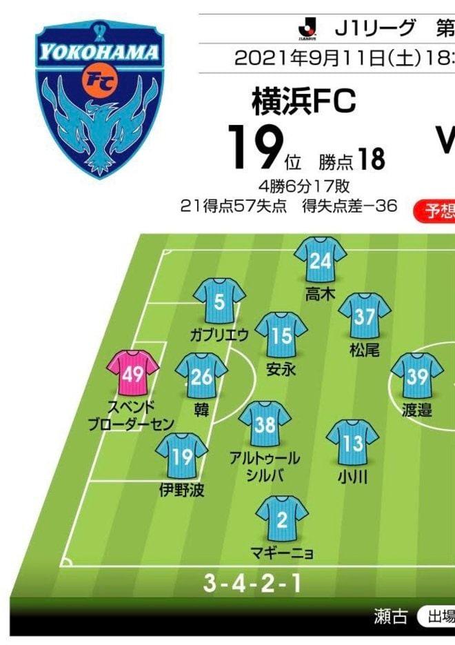 【J1プレビュー】「横浜FC対浦和レッズ」勝敗の鍵はコンディション!?「川崎フロンターレ撃破」で波に乗る浦和から横浜FCは勝ち点を奪えるか?の画像002