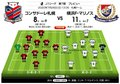 「J1プレビュー」7/26 札幌―横浜FM「カードの切り方に要注目!」の画像001