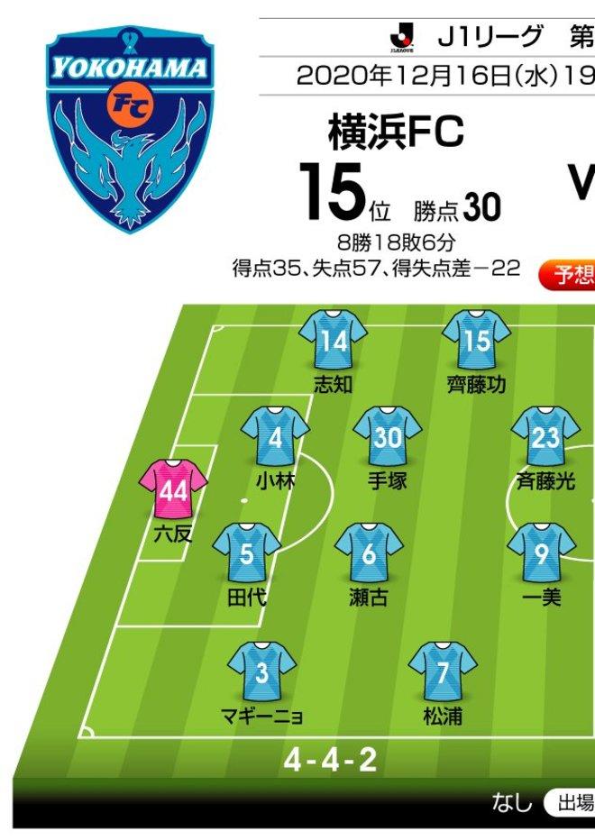 「天皇杯出場」を決められるか⁉【J1プレビュー】横浜FC―G大阪の画像001